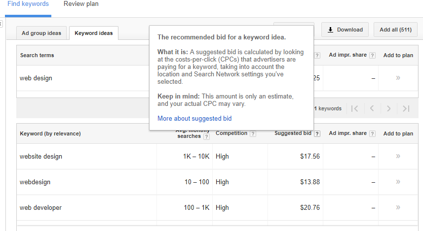 search engine marketing - adwords 1