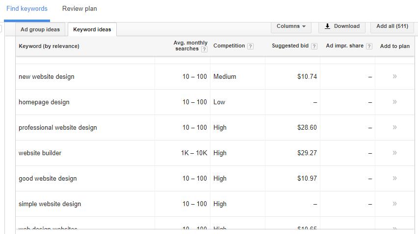 search engine marketing - adwords3