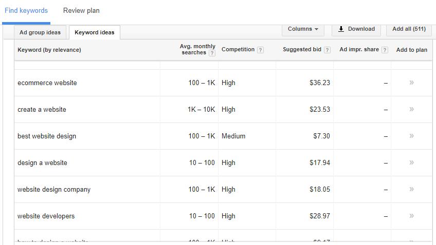 search engine marketing - adwords4